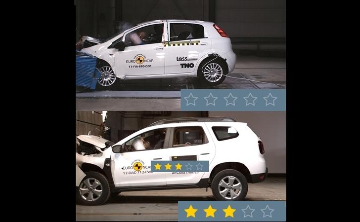 Euro NCAP sonuçları: Duster:3, Punto:0